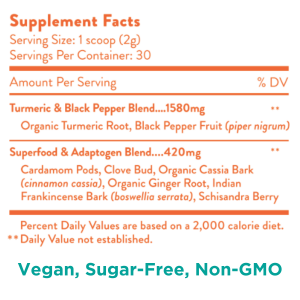 Superfoodtumericfacts